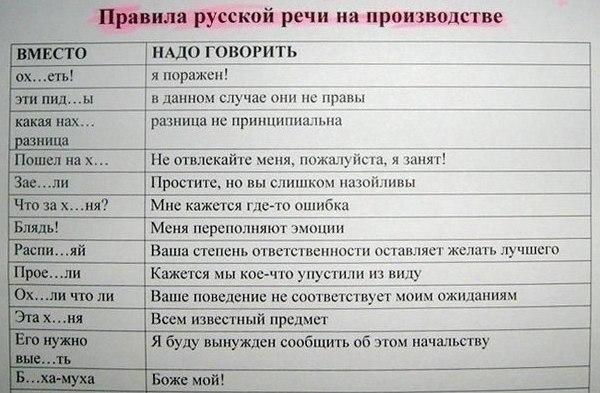Картинки по запросу словарь русских матов