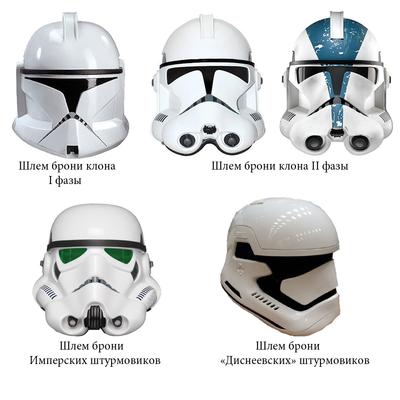 Эволюция штурмовиков star wars