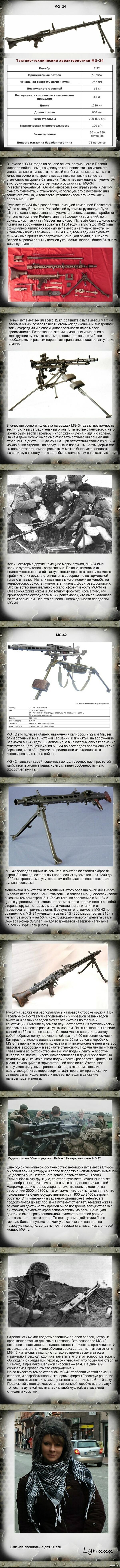 Немецкие пулеметы. Обещанная мной серия постов. (часть 1.)