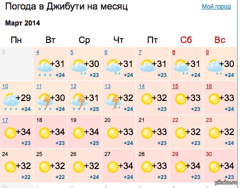 Погода в иркутске на месяц март