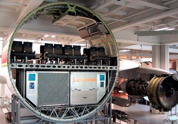 Поперечное сечение пассажирского самолёта