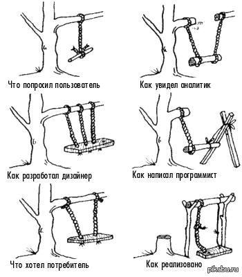 как изготавливается продукт