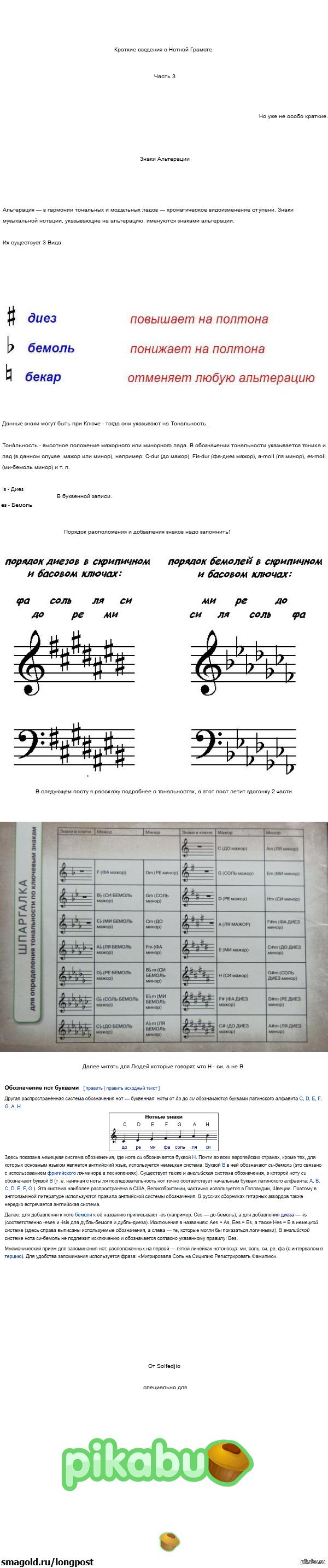 Тест на знание нотной грамоты