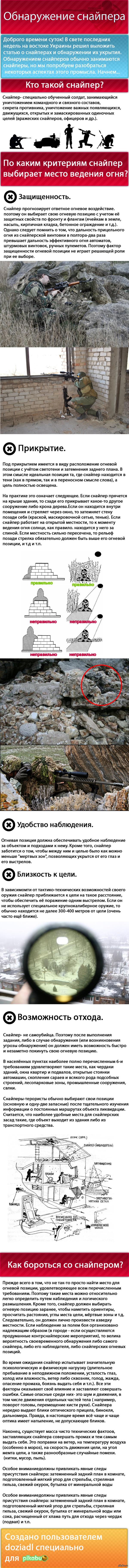 Обнаружение снайпера