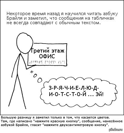 Азбука Брайля Интересно, а в художественных произведениях, переводимых для слепых, заменяют визуальное описание на какое-нибудь другое?