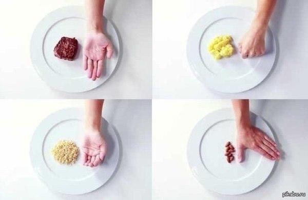 Правильное питание: что есть, чтобы похудеть, меню