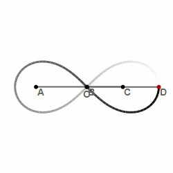 Лемниската Бернулли Шарнирный метоод построения лемнискаты Бернулли — алгебраической кривой, похожей на символ бесконечности.