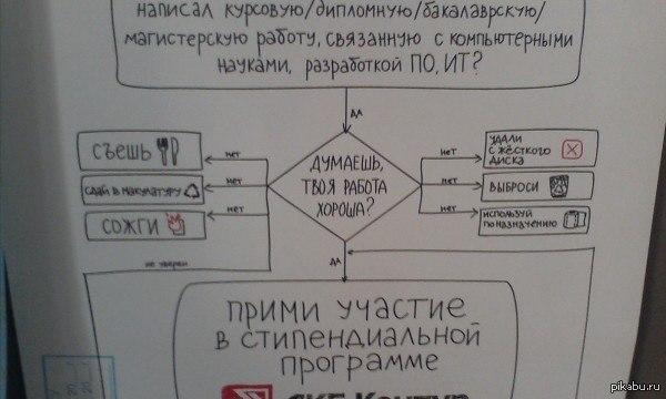 Новость Вот такое объявление висит у нас в университете)