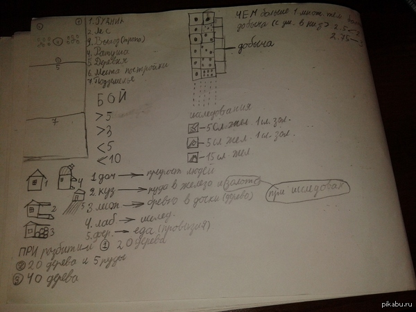 Я решил сделать Настольную рпг игру Вот скриншот со схемы, сорри за мой почерк и некрасивые картинки, делал для себя
