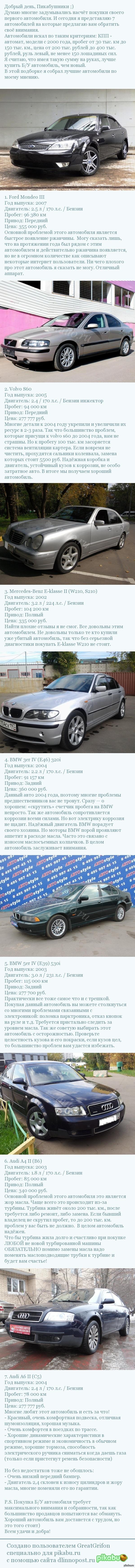 Подборка Б/У автомобилей Длиннопост