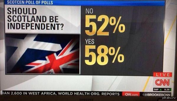В Великобритании тоже бывают чудеса!
