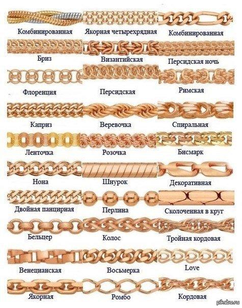кордовое плетение цепочки фото