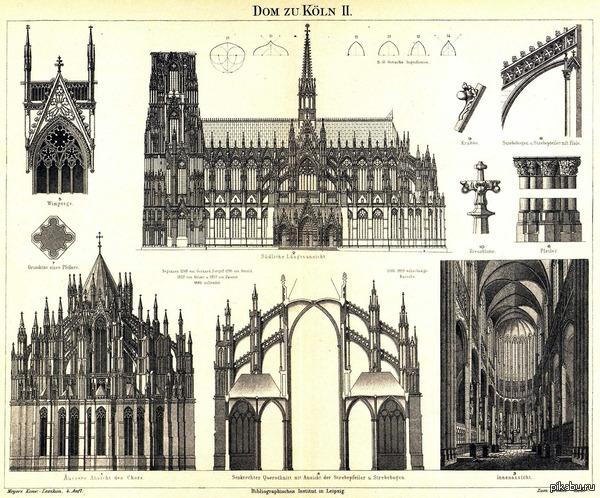 Чертеж кёльнского собора