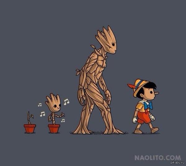 Грут-Пинокио