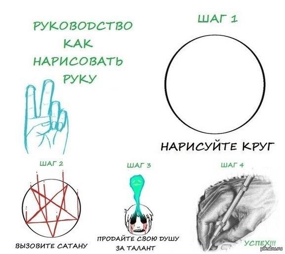 Инструкция по рисованию