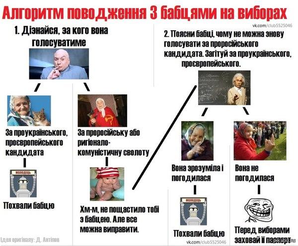 Справедливые выборы, демократия - конечно же в Украине! стеб