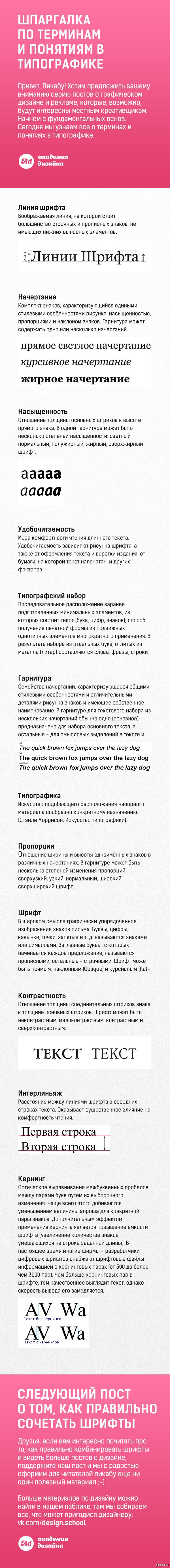 Шпаргалка по терминам и понятиям в типографике Краткий экскурс по фундаментальным определениям