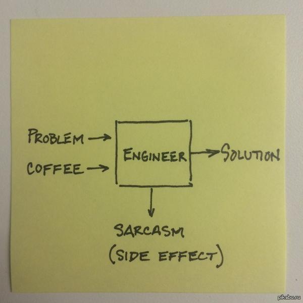 Работа инженера как чёрного ящика.