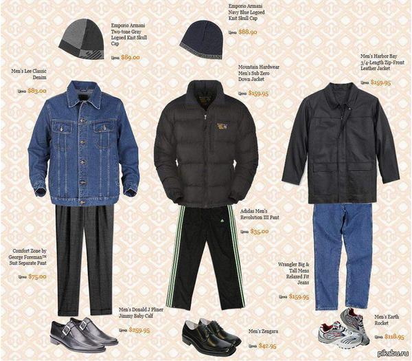 Мода 90-х нашел на просторах, цены вымышленные конечно, но аля каталог улыбнул =)
