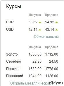 Доброе утро от сбербанка меня одного начинает пугать стоимость нашей валюты??