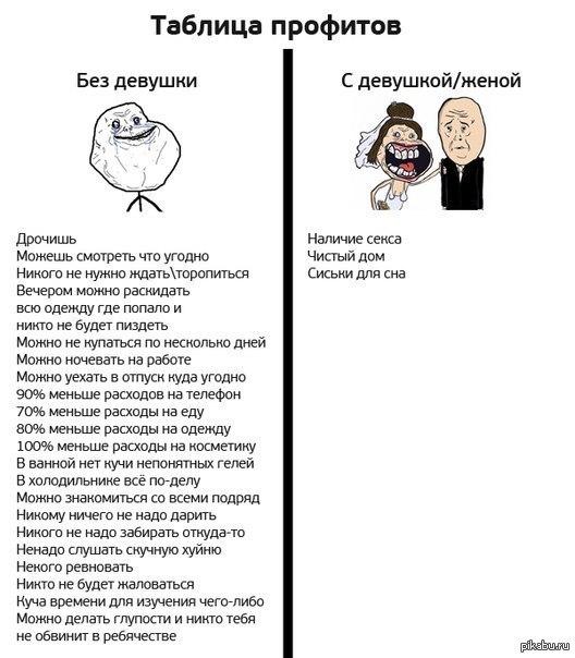 что русский секс с медичкой думаю, что ошибаетесь. Могу