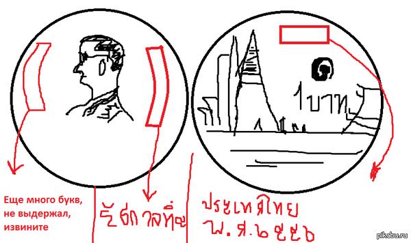 """Может кто-либо определить монету? Нашел в """"банке"""", видимо где-то дали сдачей случайно, вместо руб_я. Рисую хорошо, поэтому все понятно будет    :D"""
