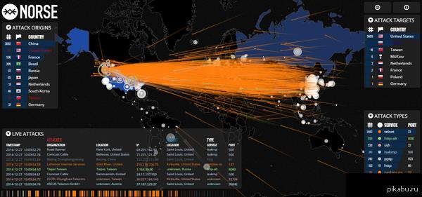 визуализация атак на сервера SONY Такое уже третий день подряд