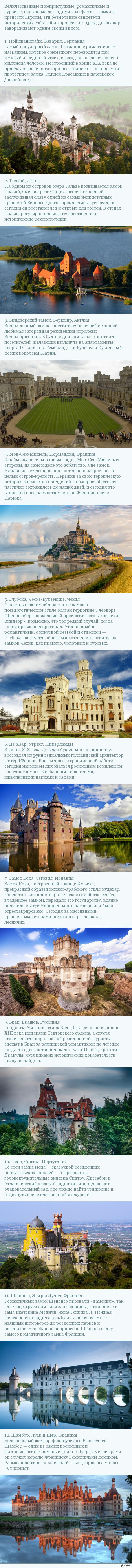Самые красивые замки Европы