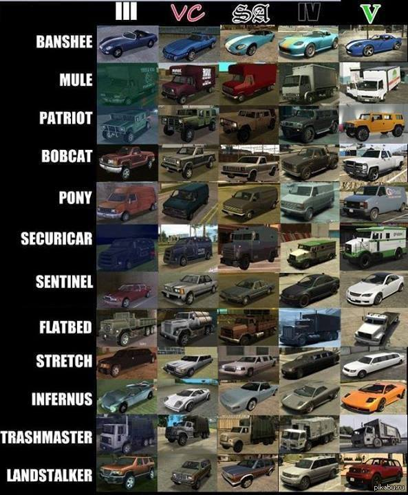 названия машин с картинками в гта сан андреас