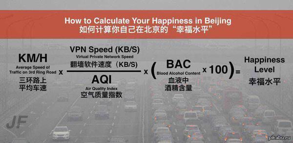 Счастье есть? Как вычислить уровень своего счастья в Пекине? И да БМ и гугл.картинки на Пикабу дублей не нашли.