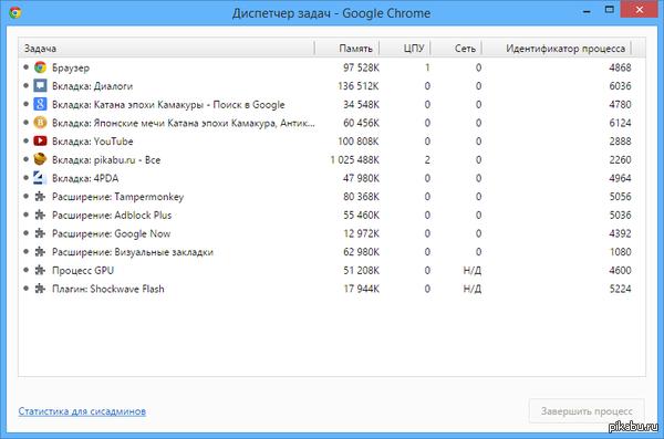 Пикабу, что за дела? Заметил что пикабу стал заметно тормозить. В диспетчере задач Chrome жрет аж ГИГ!!! оперативки. Это ведь не нормально для сайта.