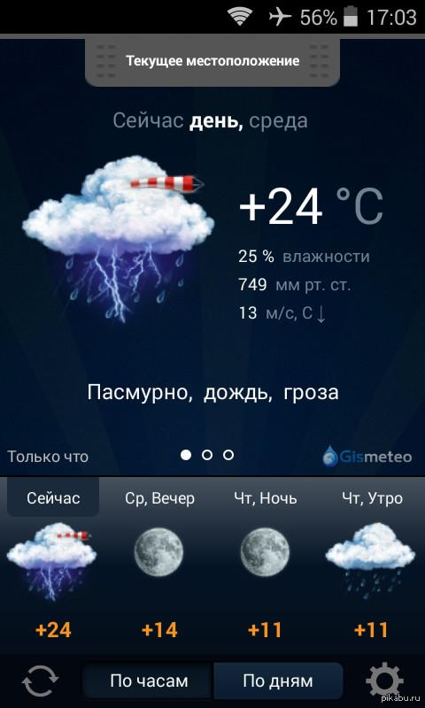 Немножко о погоде. просто нет слов, 29 апреля, +24, дождь, гроза, 4 дня назад шёл снег, занавес :D
