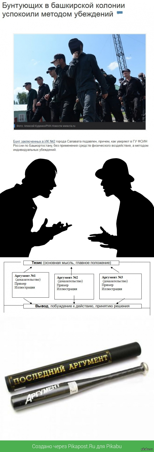 Метод убеждения