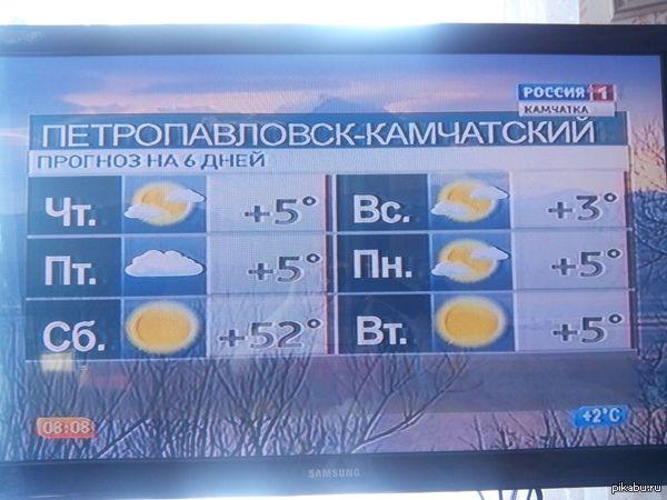 термобелье входит погода вп-камчатском на неделю это