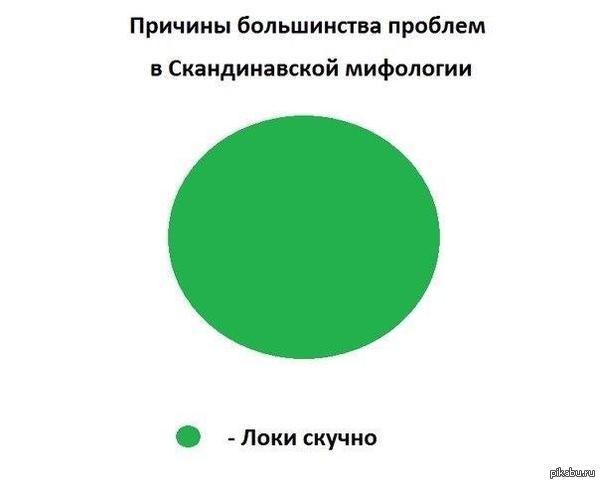 """Действительно к посту <a href=""""https://pikabu.ru/story/deystvitelno_1533515"""">https://pikabu.ru/story/_1533515</a>"""
