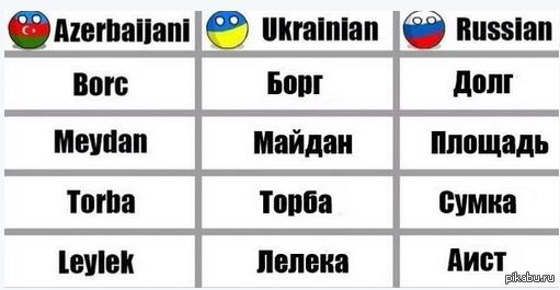 И украинцы ещё будут говорить, что это русский не имеет отношения к славянским языкам?