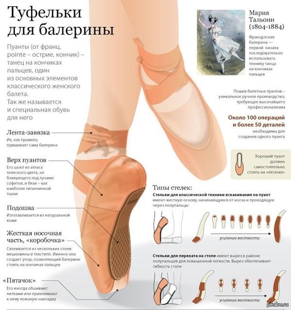 Туфельки для балерины