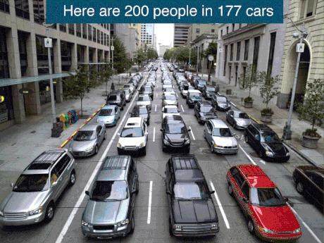 Как уменьшить пробки? Передвигайтесь на общественном транспорте! 200 людей в 177 машинах. Или 1 занятая полоса велосипедистов. Или 3 автобуса. Или всего 1 трамвай.