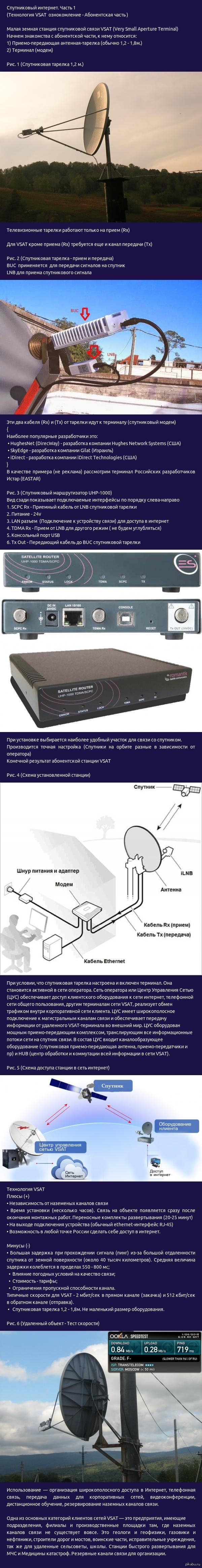 Спутниковый интернет VSAT Абонентская часть
