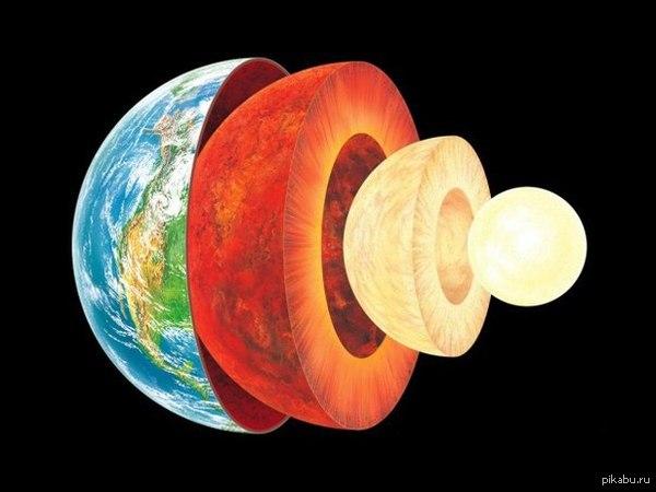 Земля в разрезе