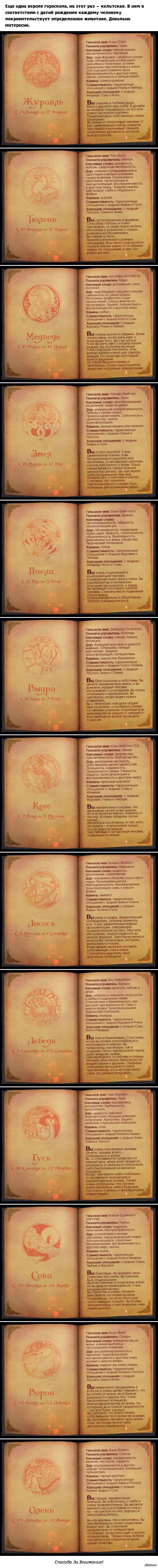 Кельтский гороскоп животных.