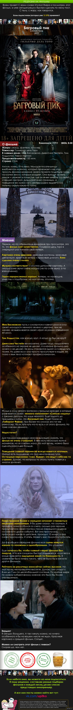 Рецензия на фильм «Багровый пик» (Crimson Peak) Как обычно, делюсь своим мнением о фильмах, которые недавно посмотрел