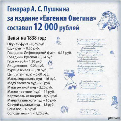 гонорар пушкина за евгения онегина официального