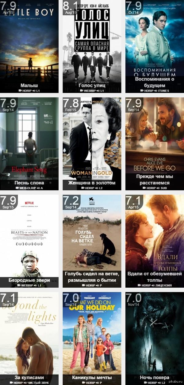 Самые недооцененные фильмы на трекерах В топе фильмы, у которых большой рейтинг, но мало раздающих.  Ссылки на торренты в комментариях.