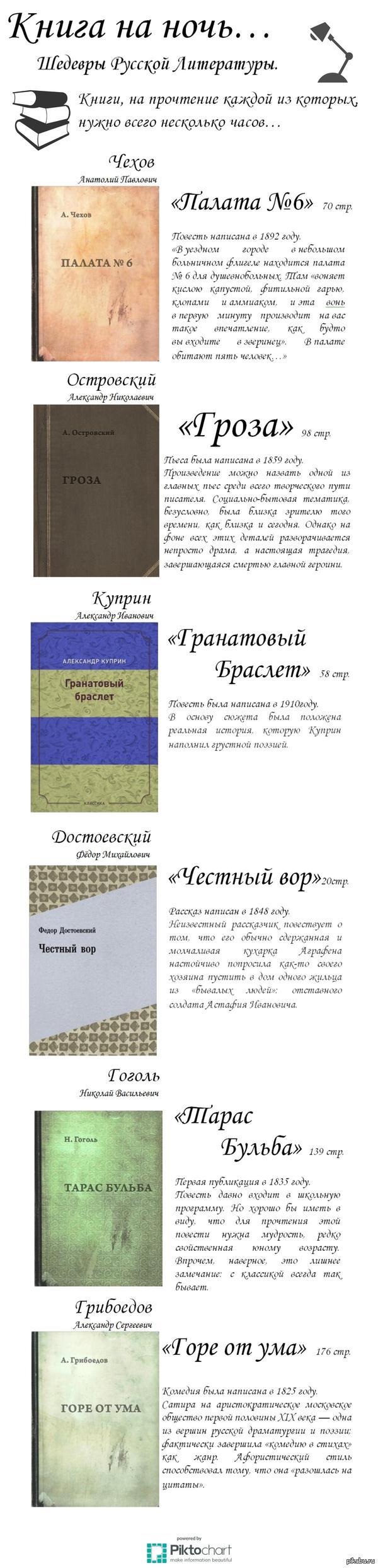 Литература. ссылки на бесплатные книги для android в комментарии.