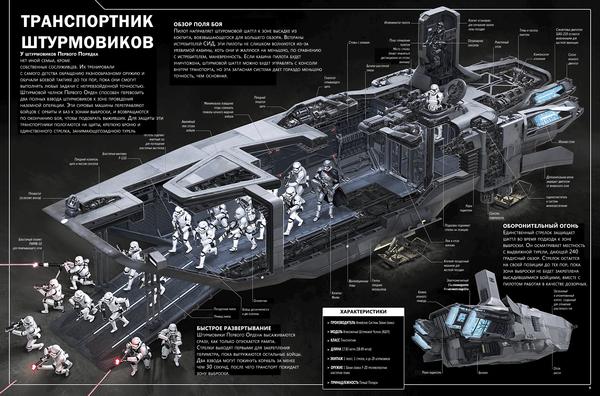 Транспортник штурмовиков (в разрезе) Star Wars, Episode7, Звездные войны VII, Разрез, Кайло Рен, Техник, Cross sections