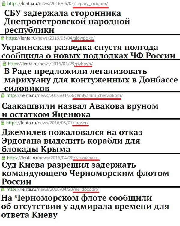 URL Ленты. Лента, URL, Новости, Украина, Политика