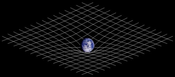 Про число Пи Физика, Гравитация, Число пи, Длиннопост