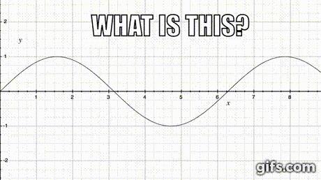 Что это? Джон Сина, WWF, Рестлинг, Математика, 9GAG, Прикол, Синус, График, Гифка