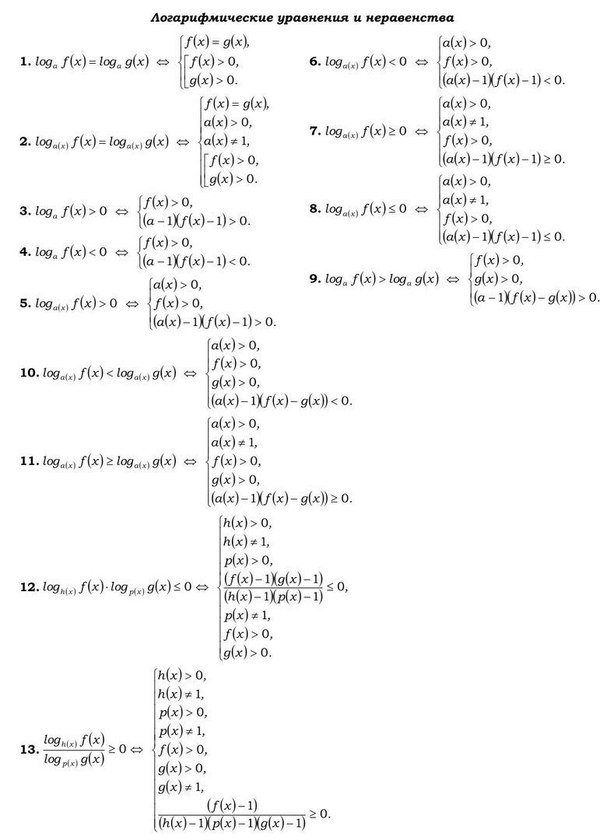 Математика Без Формул
